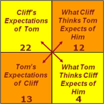 Cliff-Tom-Four-Blocker