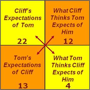 Cliff-Tom-Four-Blocker